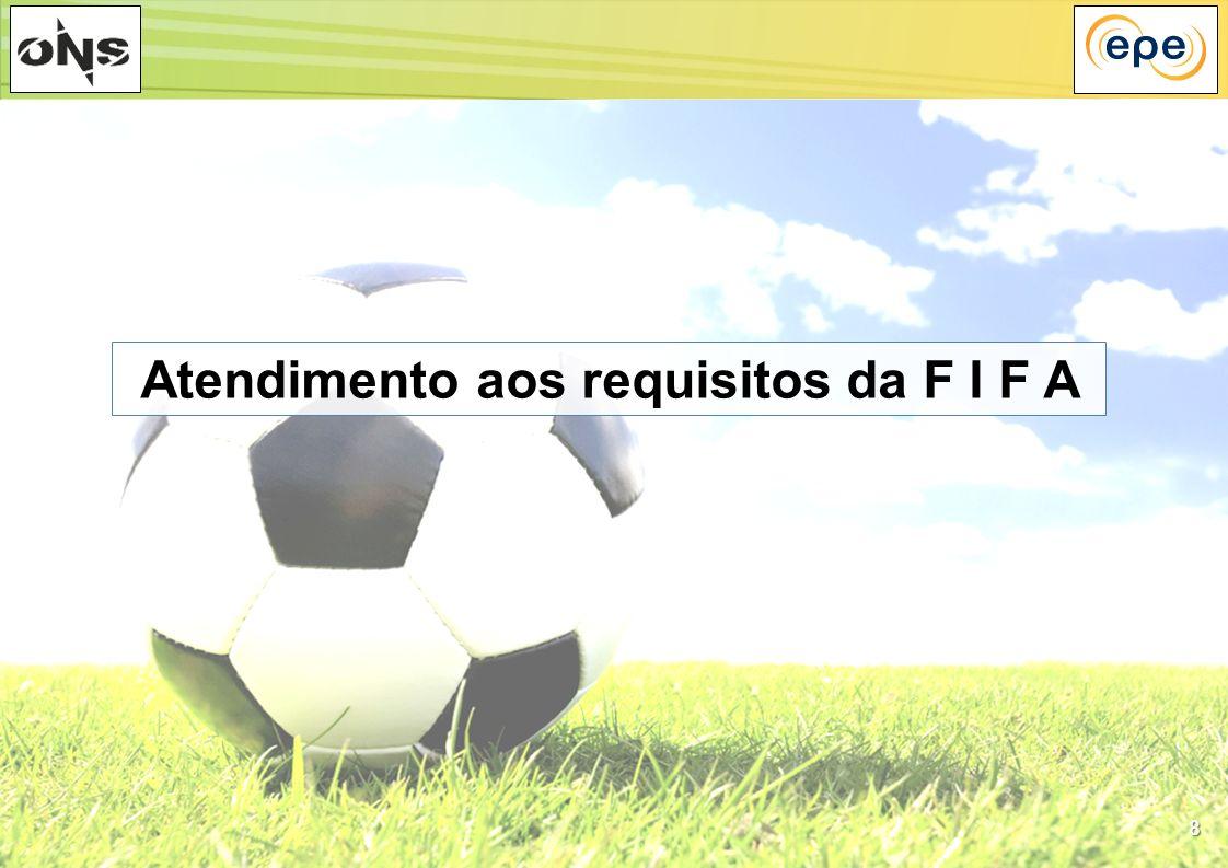 Atendimento aos requisitos da F I F A