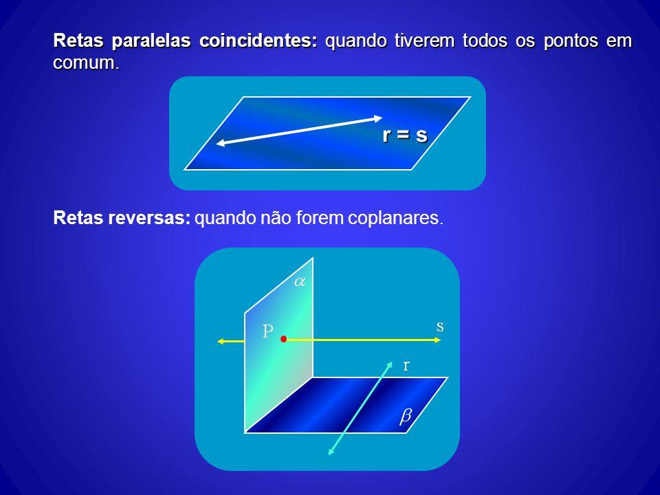Retas paralelas coincidentes: quando tiverem todos os pontos em comum.