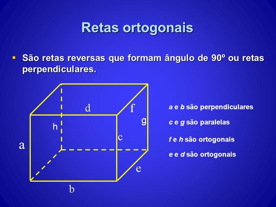 Retas ortogonais São retas reversas que formam ângulo de 90º ou retas perpendiculares. a e b são perpendiculares.