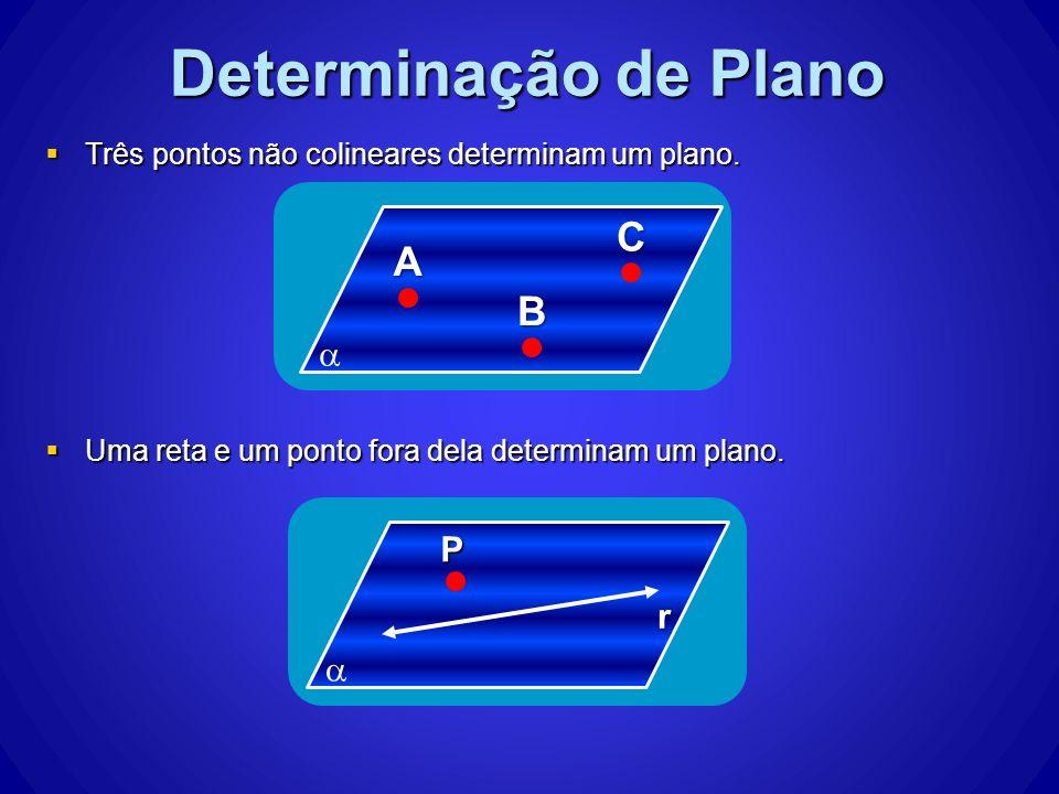 Determinação de Plano C A B  P r 