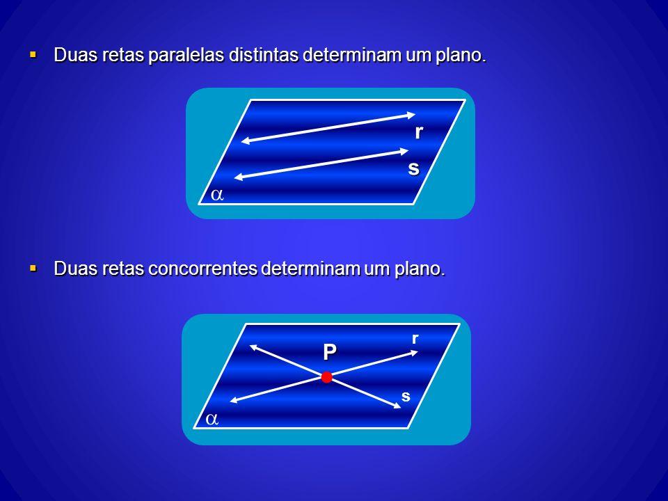 r s  P  Duas retas paralelas distintas determinam um plano.