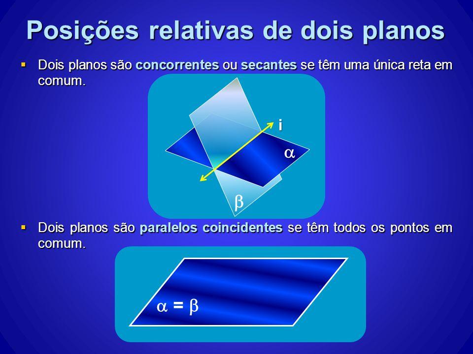 Posições relativas de dois planos