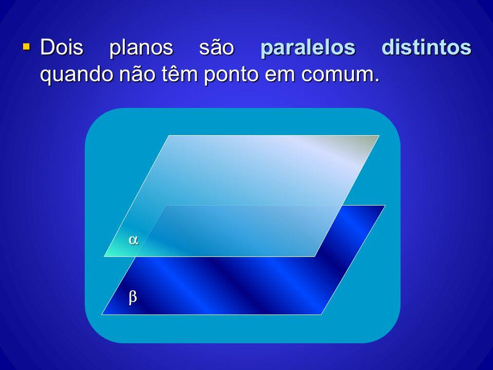 Dois planos são paralelos distintos quando não têm ponto em comum.