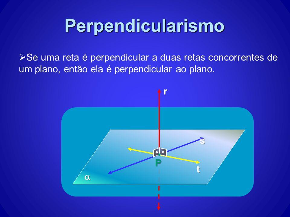 Perpendicularismo Se uma reta é perpendicular a duas retas concorrentes de um plano, então ela é perpendicular ao plano.