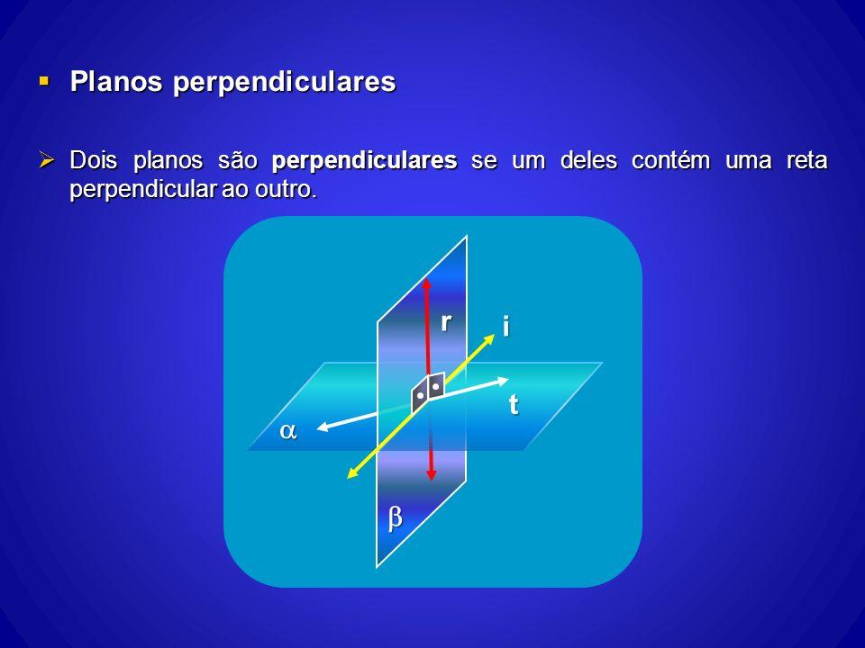 Planos perpendiculares