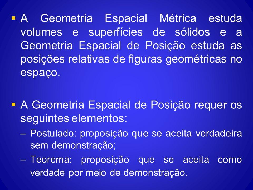 A Geometria Espacial de Posição requer os seguintes elementos: