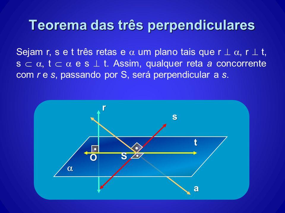 Teorema das três perpendiculares