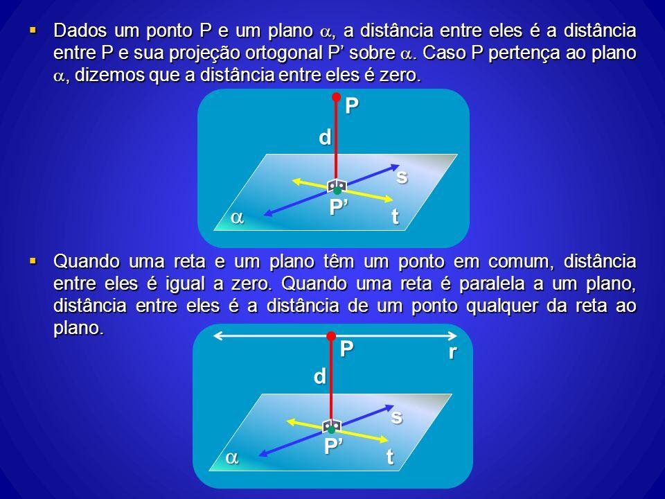 Dados um ponto P e um plano , a distância entre eles é a distância entre P e sua projeção ortogonal P' sobre . Caso P pertença ao plano , dizemos que a distância entre eles é zero.