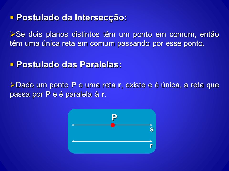 Postulado da Intersecção: