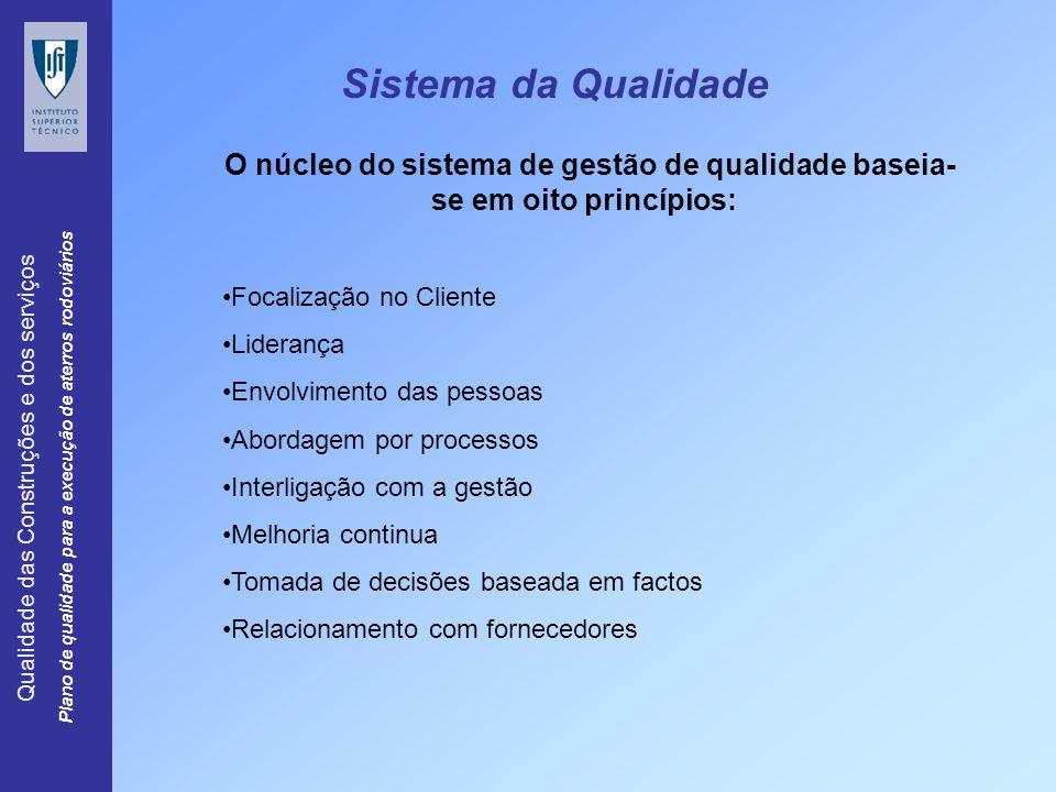 Sistema da Qualidade O núcleo do sistema de gestão de qualidade baseia-se em oito princípios: Focalização no Cliente.