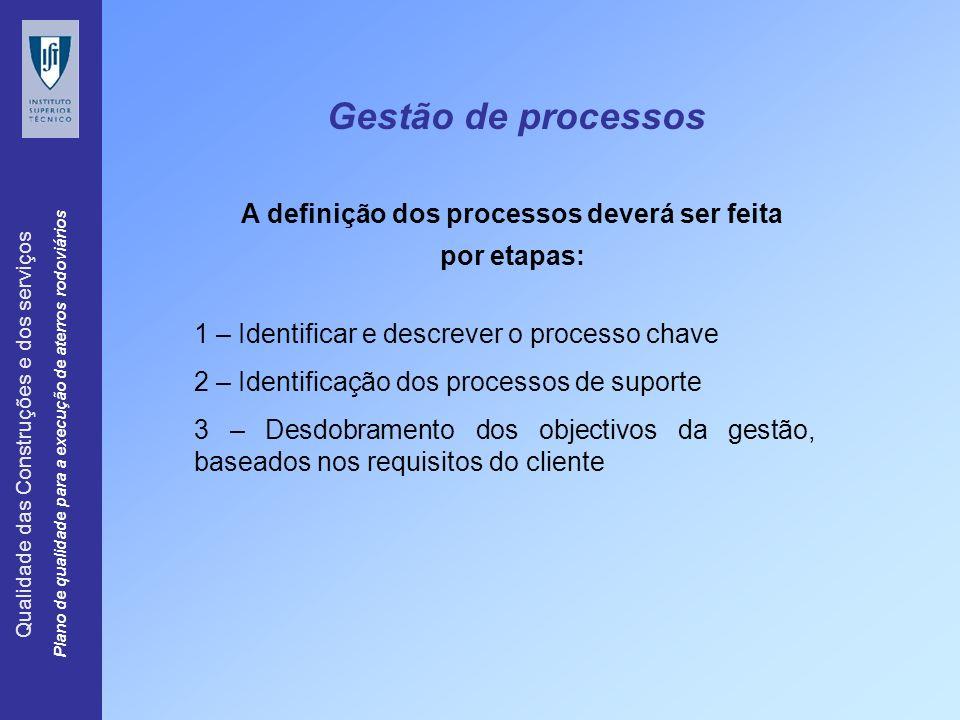 A definição dos processos deverá ser feita por etapas: