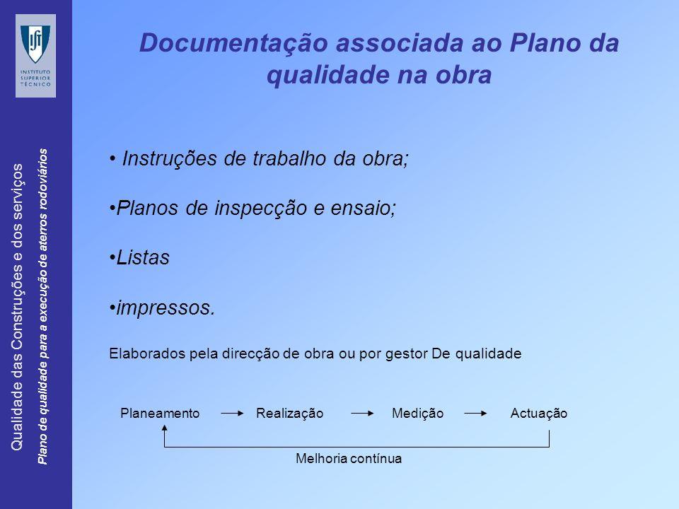 Documentação associada ao Plano da qualidade na obra