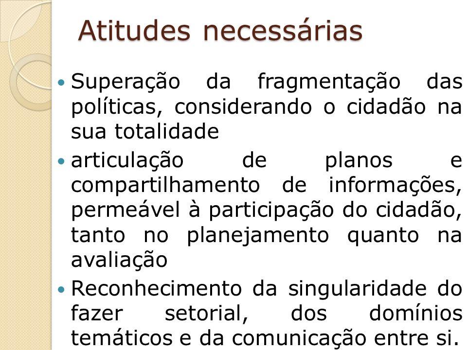 Atitudes necessárias Superação da fragmentação das políticas, considerando o cidadão na sua totalidade.