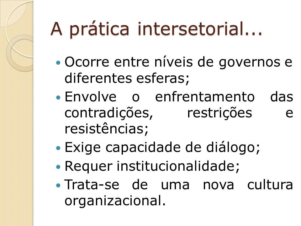 A prática intersetorial...