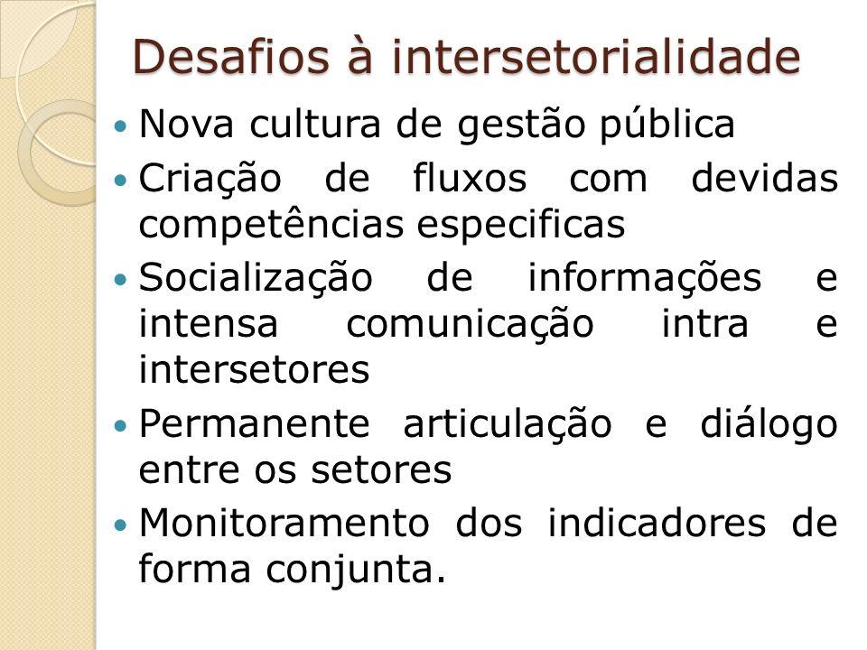 Desafios à intersetorialidade