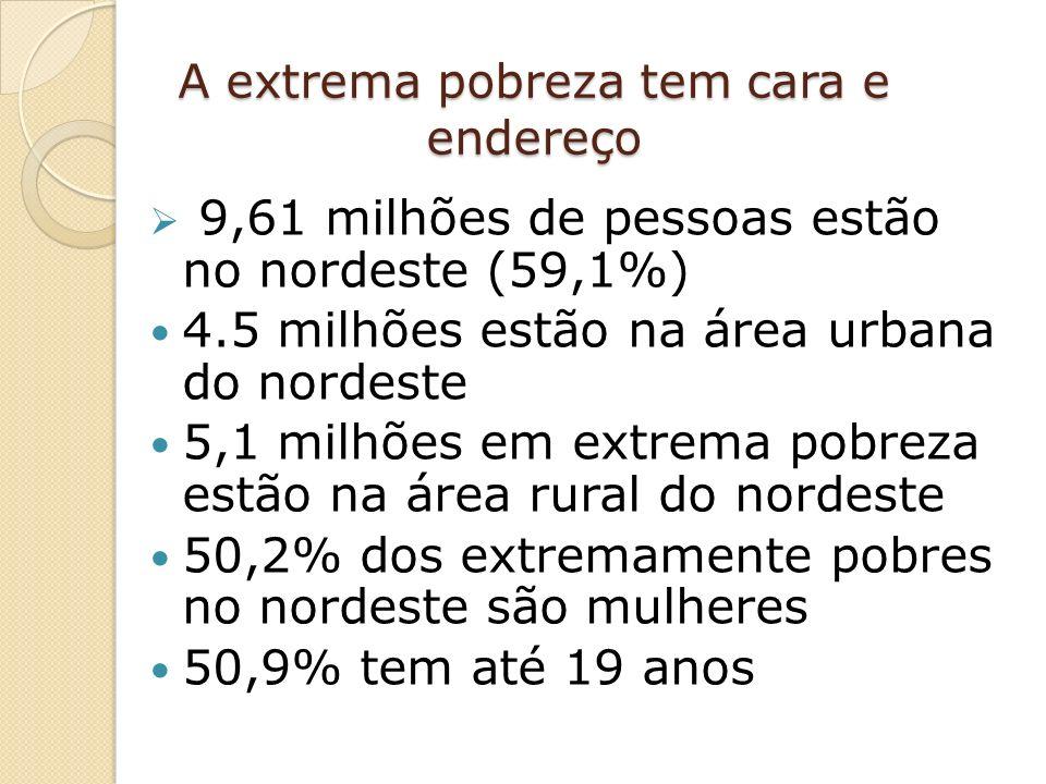 A extrema pobreza tem cara e endereço