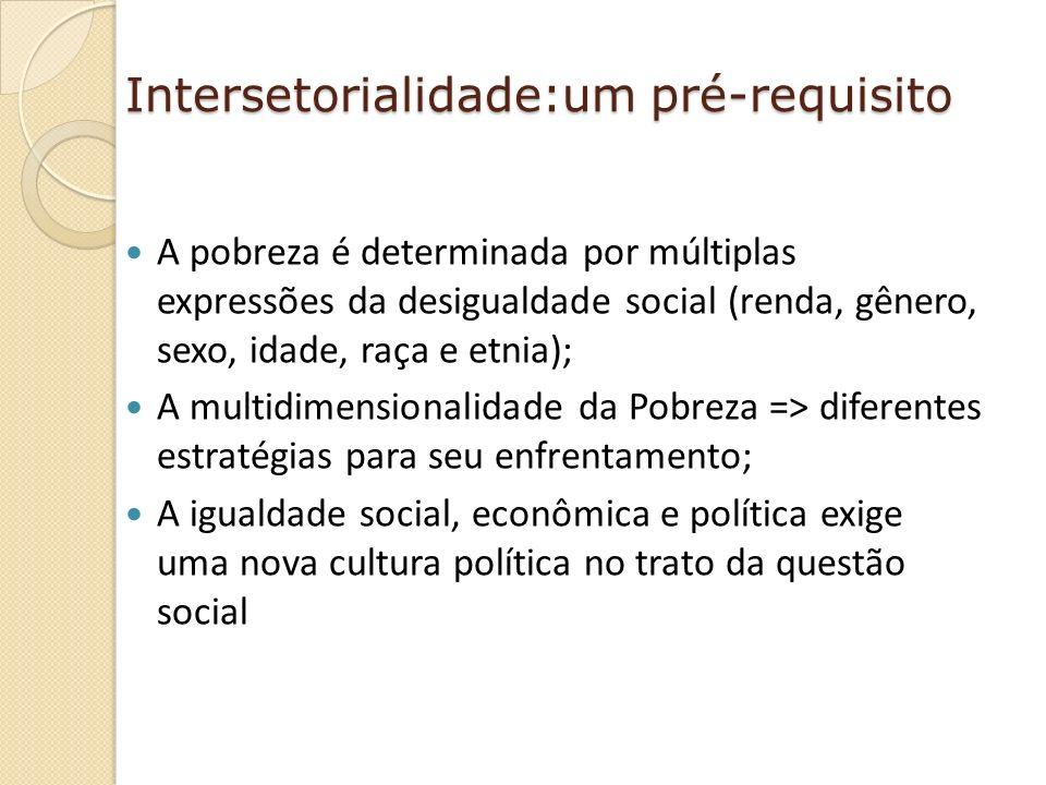 Intersetorialidade:um pré-requisito
