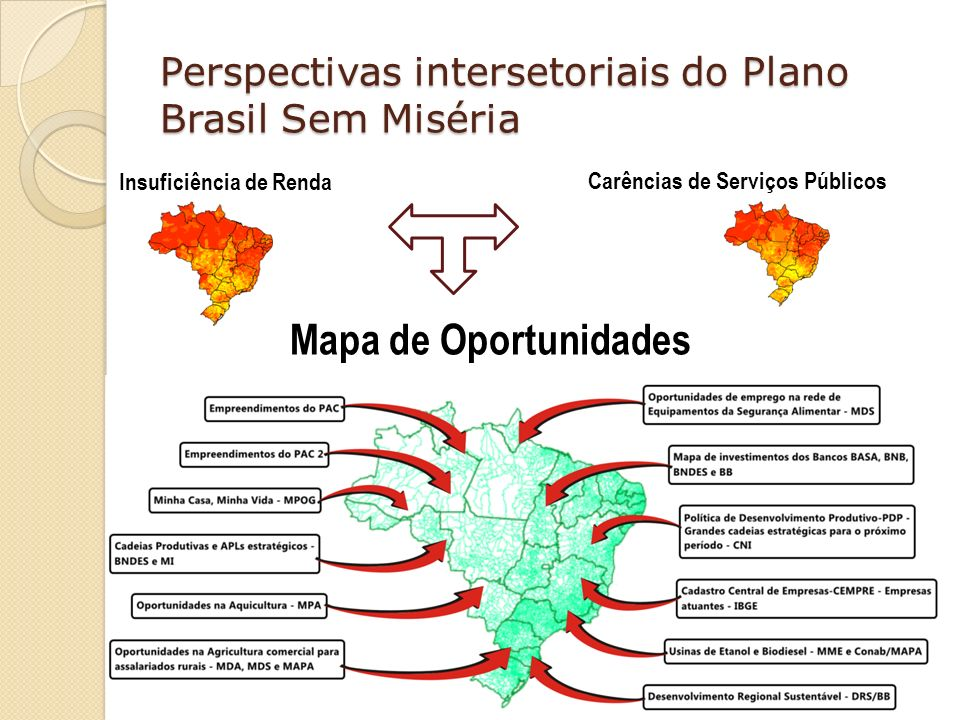 Perspectivas intersetoriais do Plano Brasil Sem Miséria