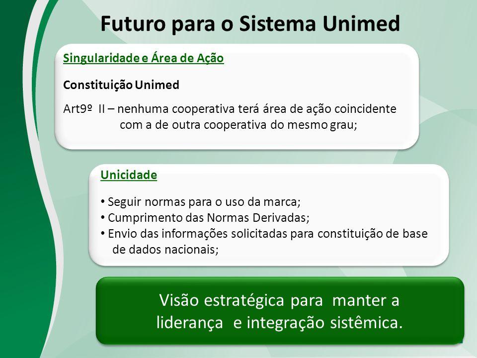 Futuro para o Sistema Unimed