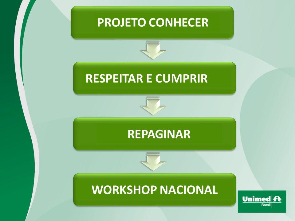 PROJETO CONHECER RESPEITAR E CUMPRIR REPAGINAR WORKSHOP NACIONAL