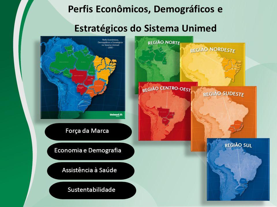 Perfis Econômicos, Demográficos e Estratégicos do Sistema Unimed