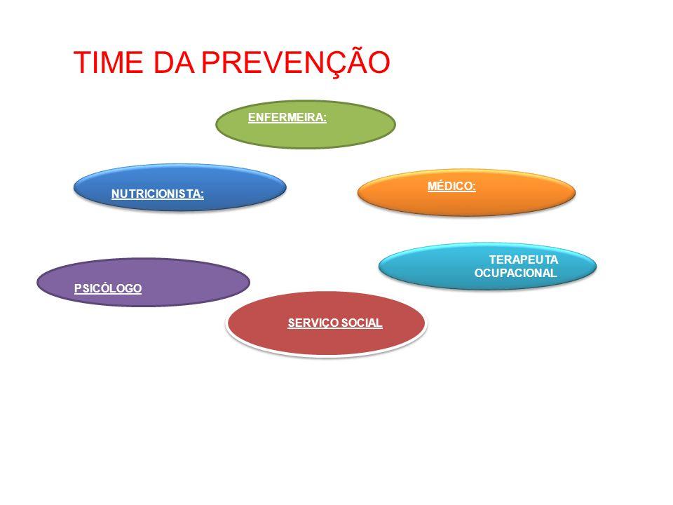 TIME DA PREVENÇÃO ENFERMEIRA: NUTRICIONISTA: MÉDICO: