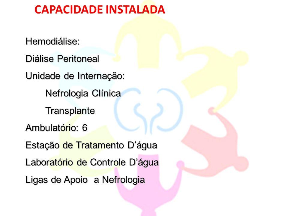 CAPACIDADE INSTALADA Hemodiálise: Diálise Peritoneal