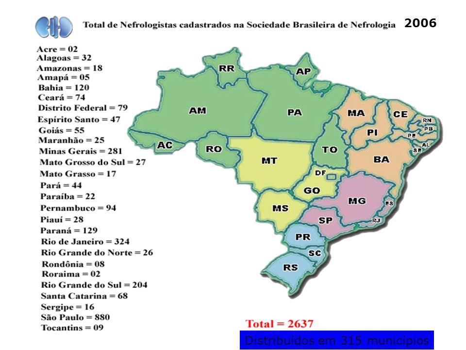 2006 Distribuídos em 315 municípios