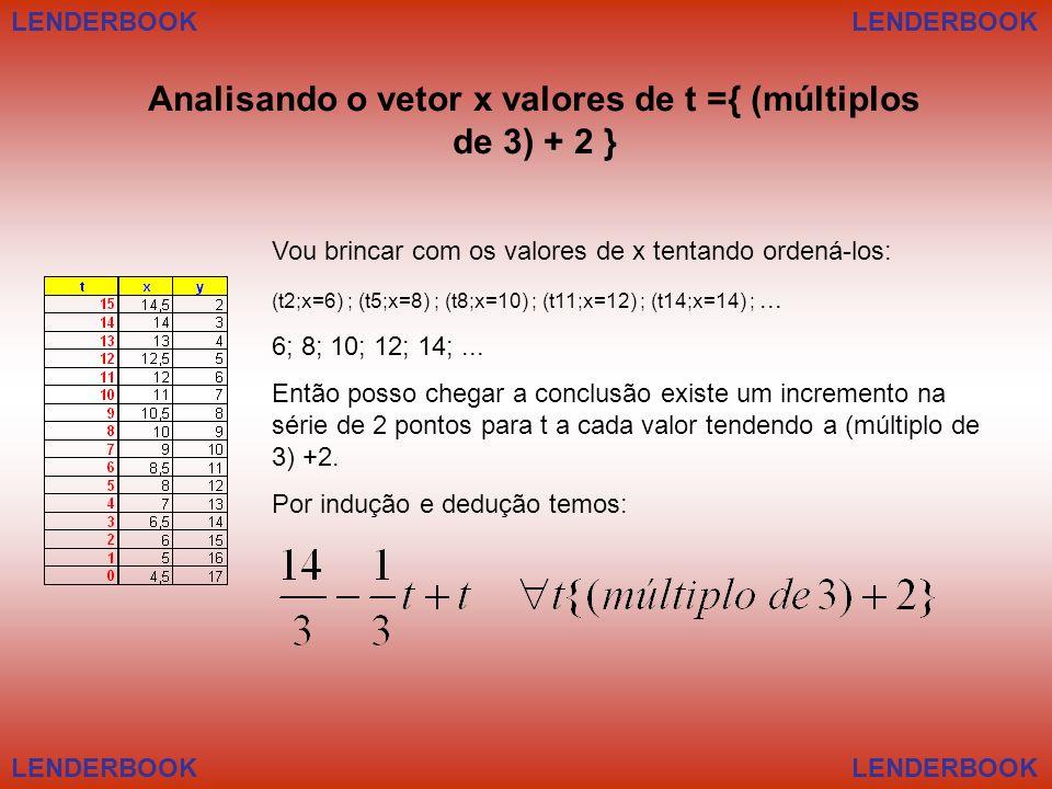 Analisando o vetor x valores de t ={ (múltiplos de 3) + 2 }