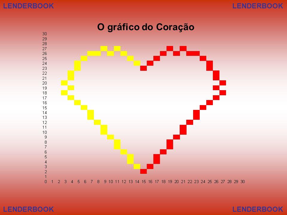 LENDERBOOK LENDERBOOK O gráfico do Coração LENDERBOOK LENDERBOOK