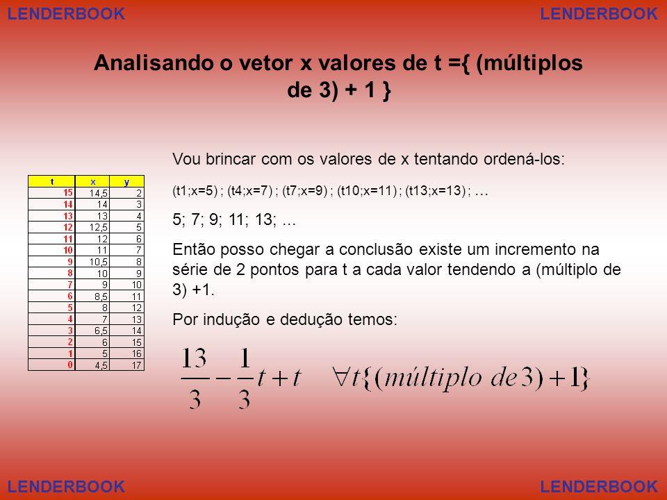 Analisando o vetor x valores de t ={ (múltiplos de 3) + 1 }