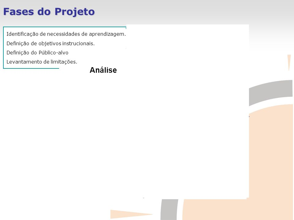 Fases do Projeto Identificação de necessidades de aprendizagem.