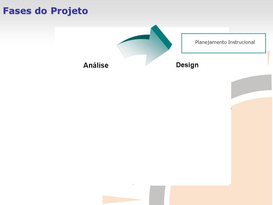 Fases do Projeto Planejamento Instrucional