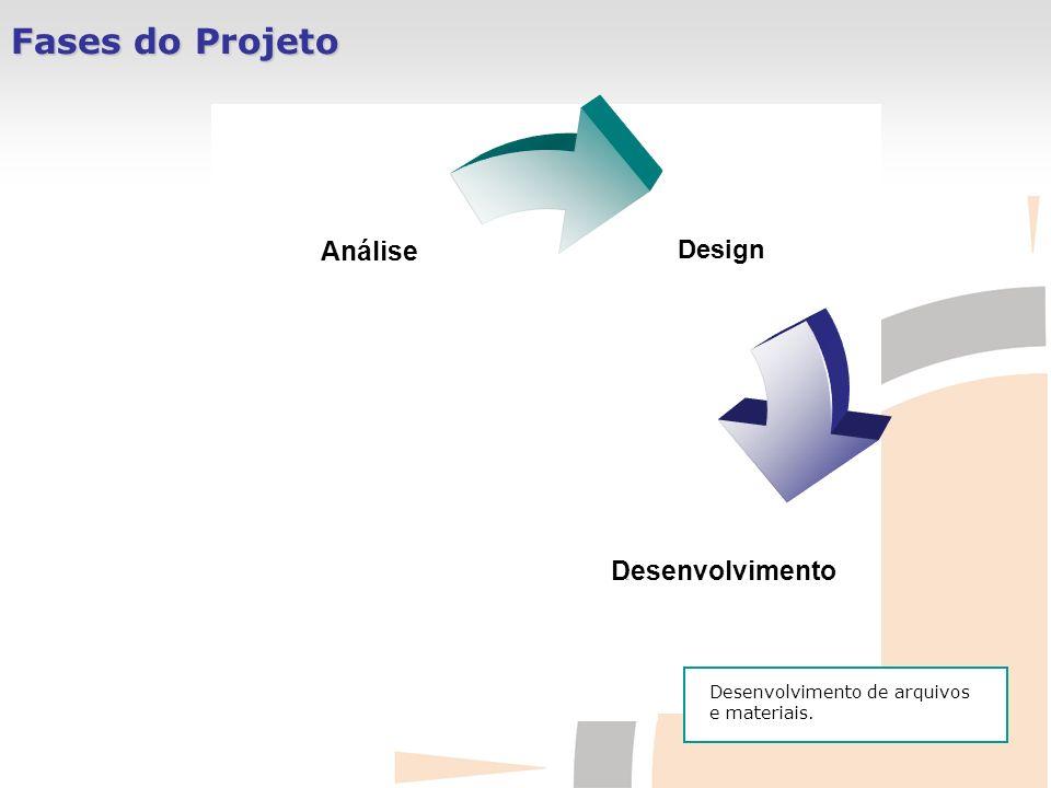 Fases do Projeto Desenvolvimento de arquivos e materiais.
