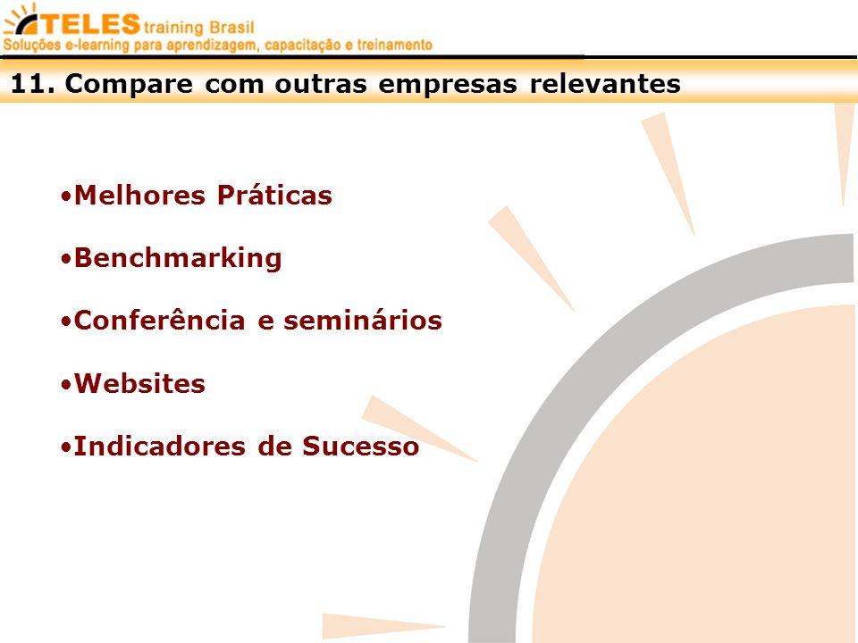 11. Compare com outras empresas relevantes