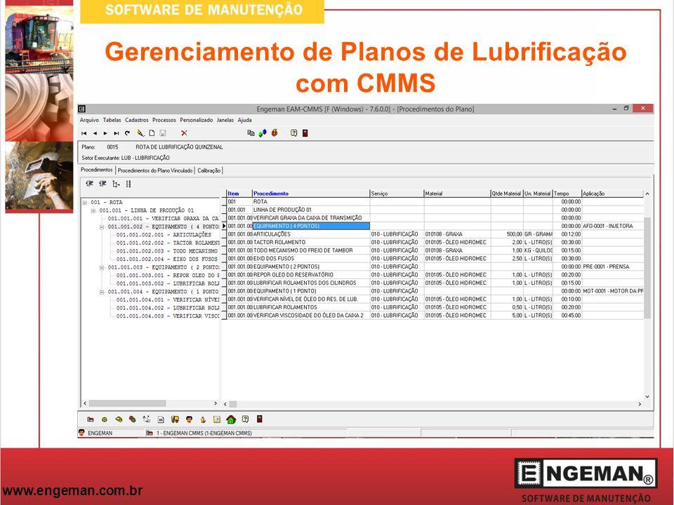 Gerenciamento de Planos de Lubrificação com CMMS