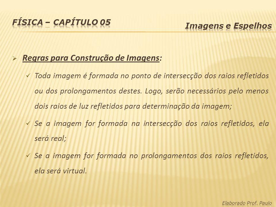 Regras para Construção de Imagens: