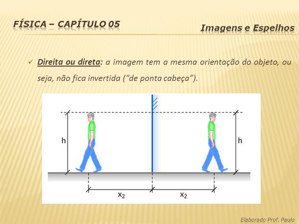 Física – capítulo 05 Imagens e Espelhos.