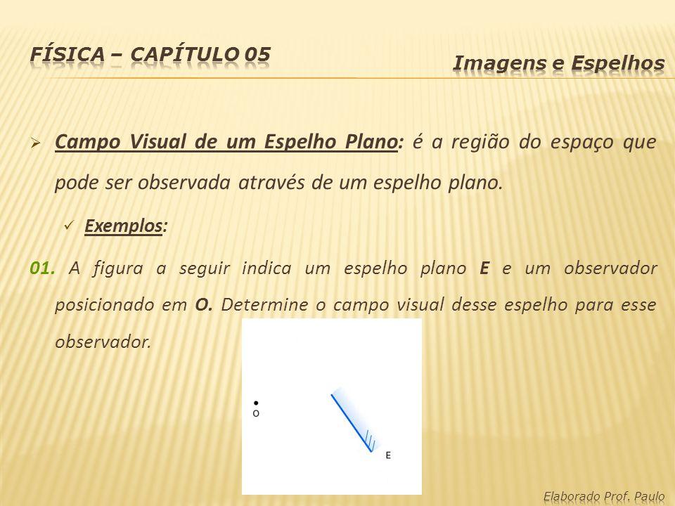 Física – capítulo 05 Imagens e Espelhos. Campo Visual de um Espelho Plano: é a região do espaço que pode ser observada através de um espelho plano.