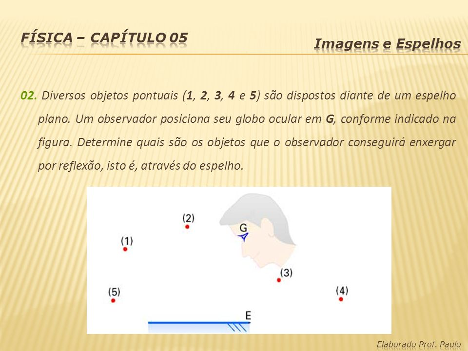 Física – capítulo 05 Imagens e Espelhos
