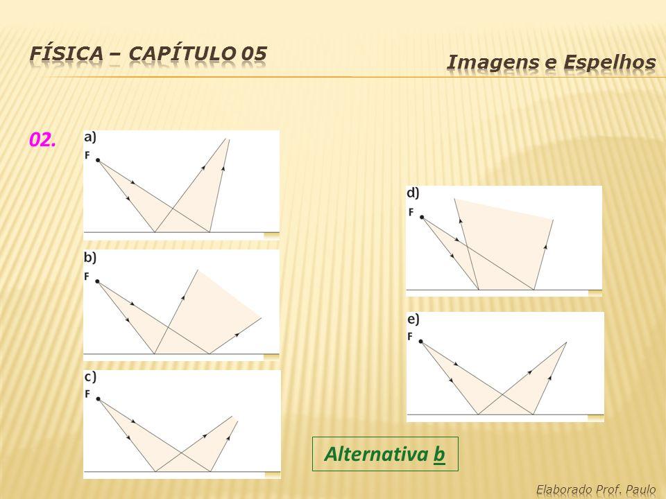02. Alternativa b Física – capítulo 05 Imagens e Espelhos