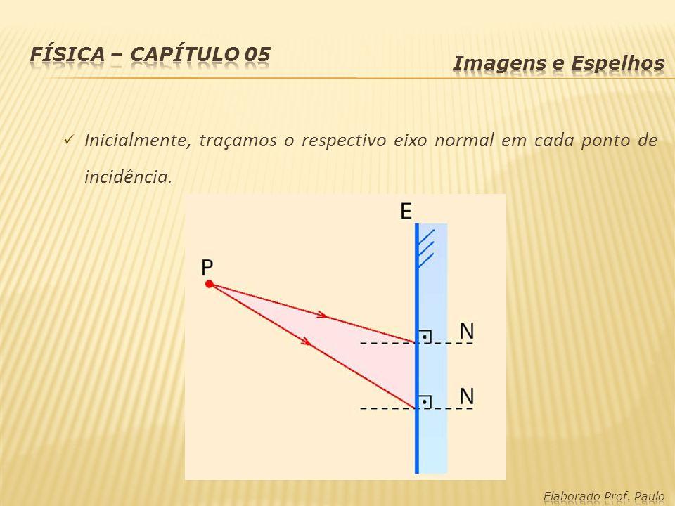Física – capítulo 05 Imagens e Espelhos. Inicialmente, traçamos o respectivo eixo normal em cada ponto de incidência.