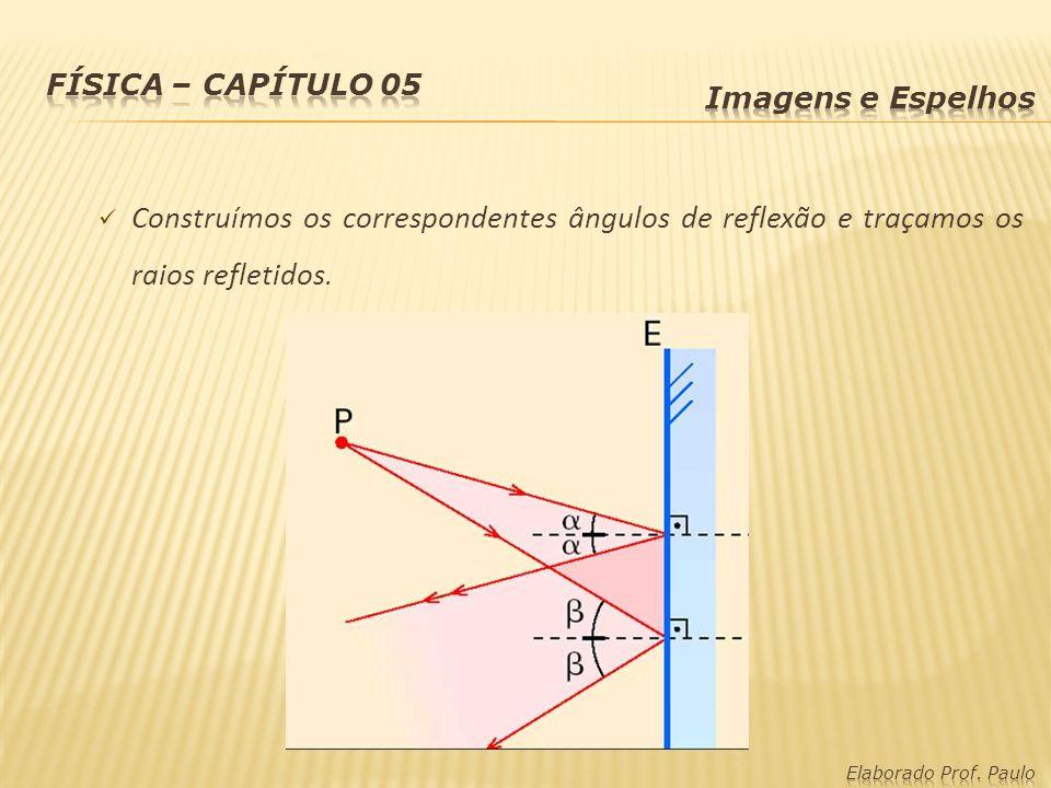 Física – capítulo 05 Imagens e Espelhos. Construímos os correspondentes ângulos de reflexão e traçamos os raios refletidos.
