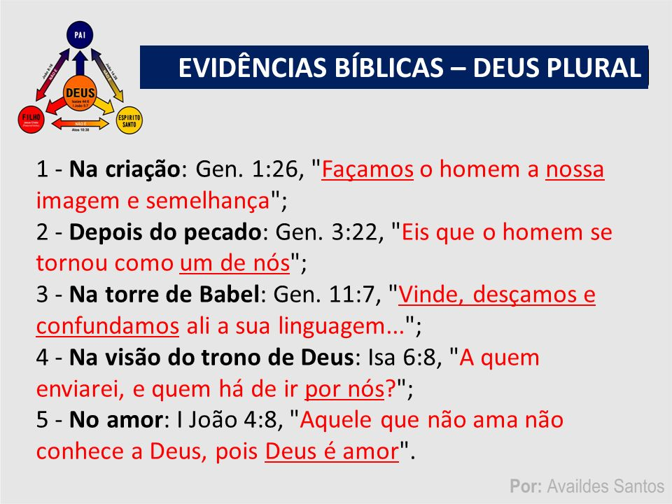 EVIDÊNCIAS BÍBLICAS – DEUS PLURAL