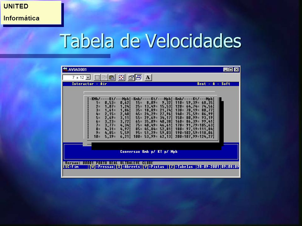 UNITED Informática Tabela de Velocidades