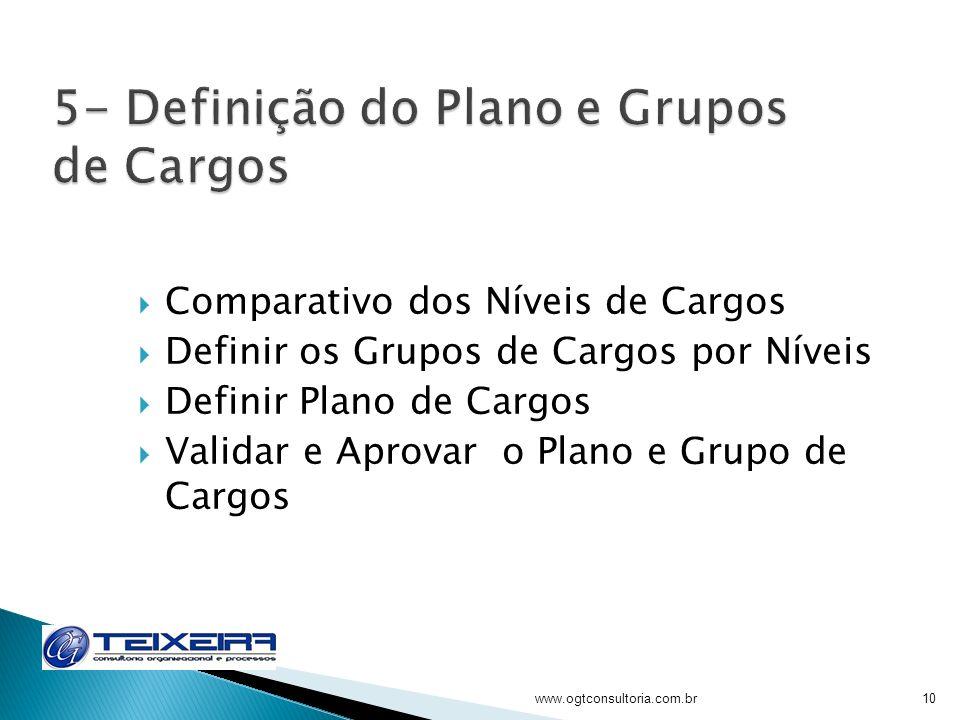 5- Definição do Plano e Grupos de Cargos