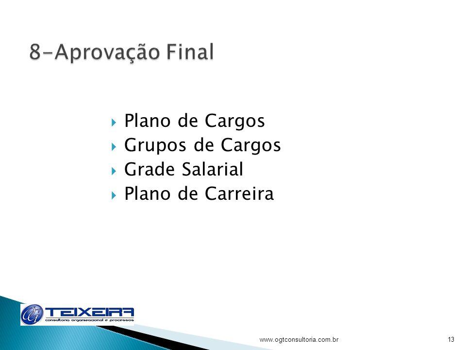 8-Aprovação Final Plano de Cargos Grupos de Cargos Grade Salarial
