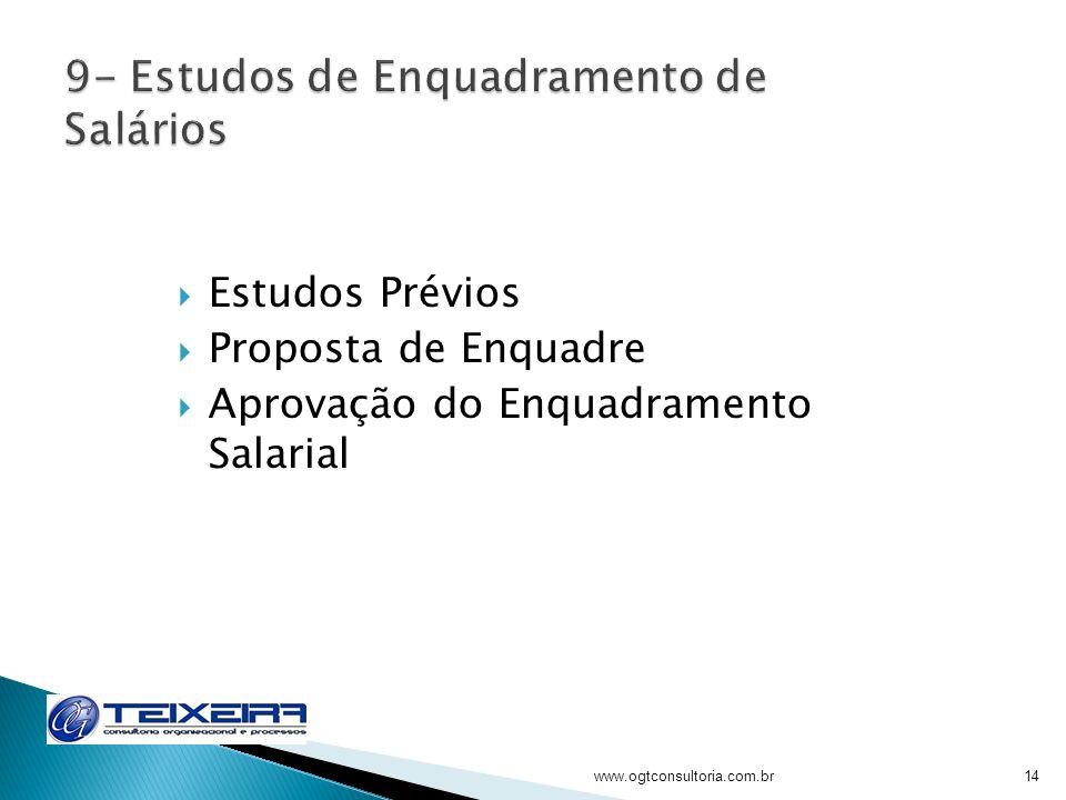 9- Estudos de Enquadramento de Salários