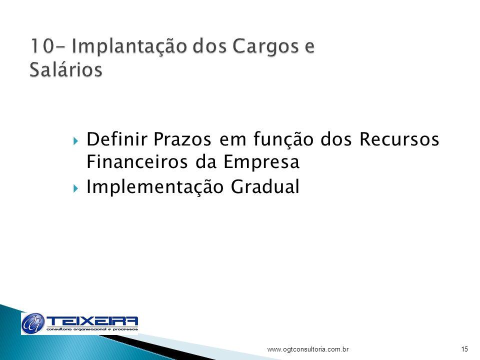 10- Implantação dos Cargos e Salários