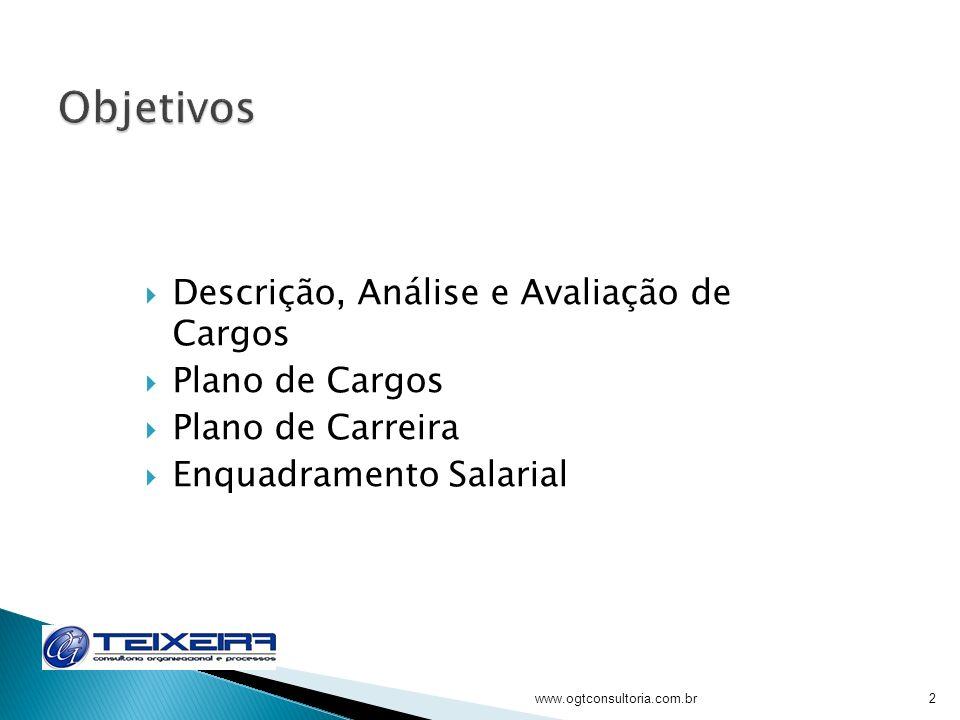 Objetivos Descrição, Análise e Avaliação de Cargos Plano de Cargos